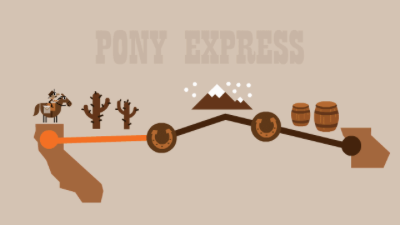 Pony Express - Loading