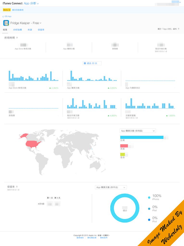 App Analytics - Page 1