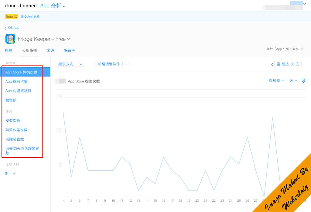 App Analytics - Page 2