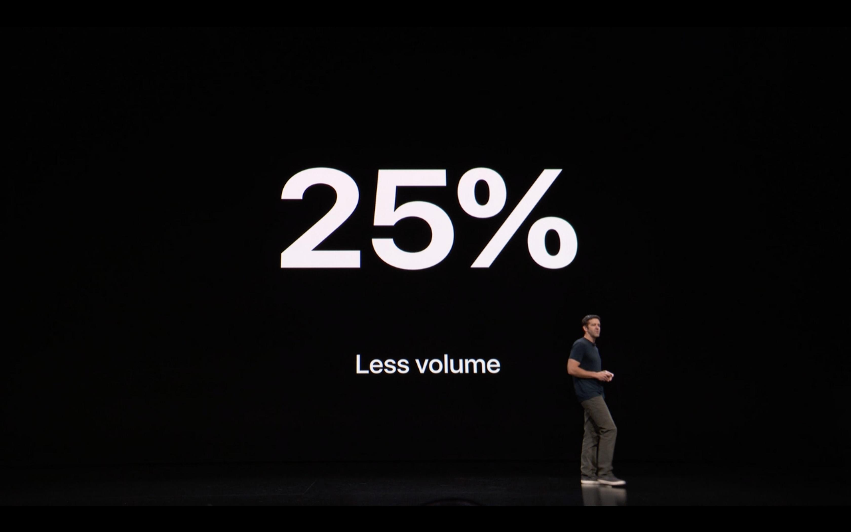 Apple Special Event - iPad - Volume